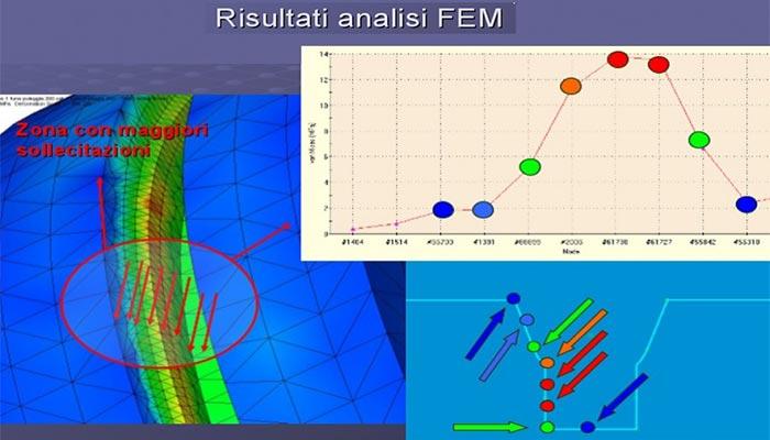 Calcolo-FEM1-900×597